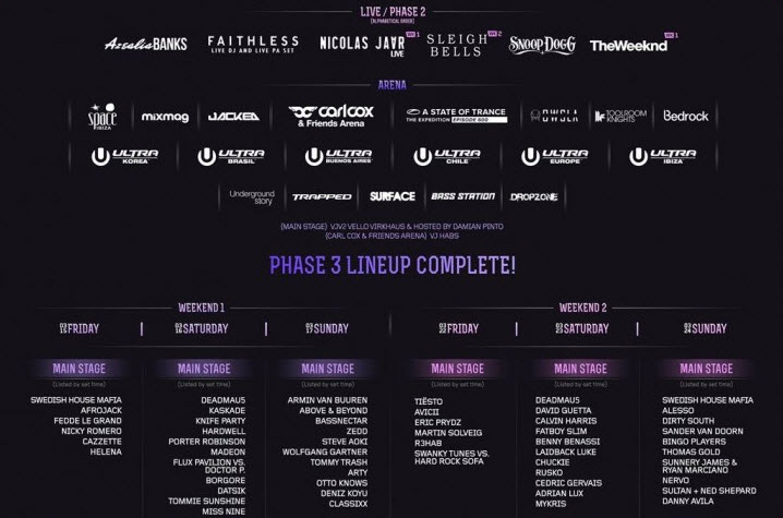 Ultra Music Festival 2013 announces 'Phase 3' line-up